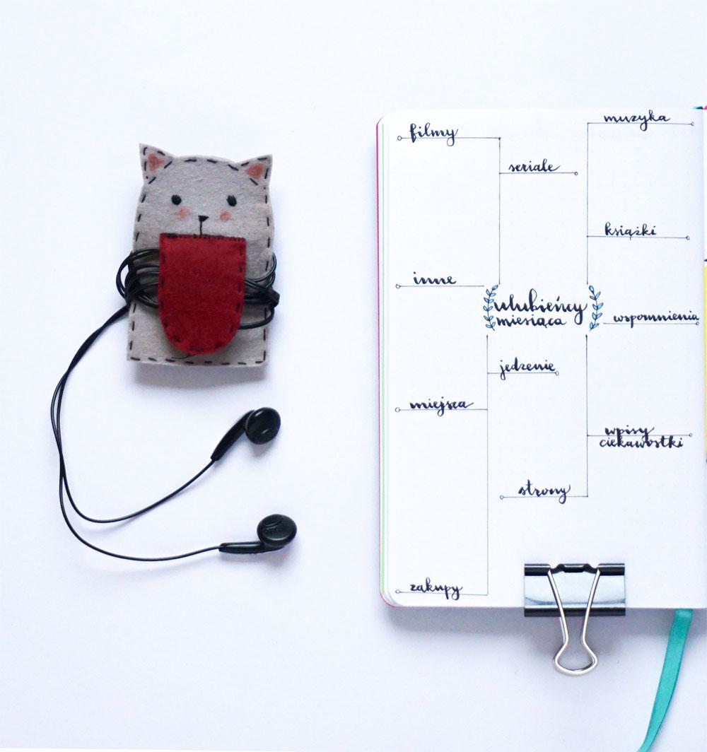 Listy i kolekcje w moim bullet journal - ulubieńcy miesiąca