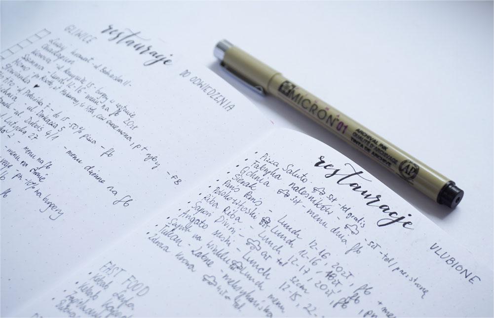 Listy i kolekcje w moim bullet journal - restauracje do odwiedzenia